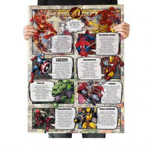 Comic Superhero Table Plan